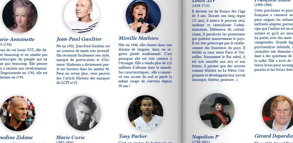 Personnalités françaises célèbres