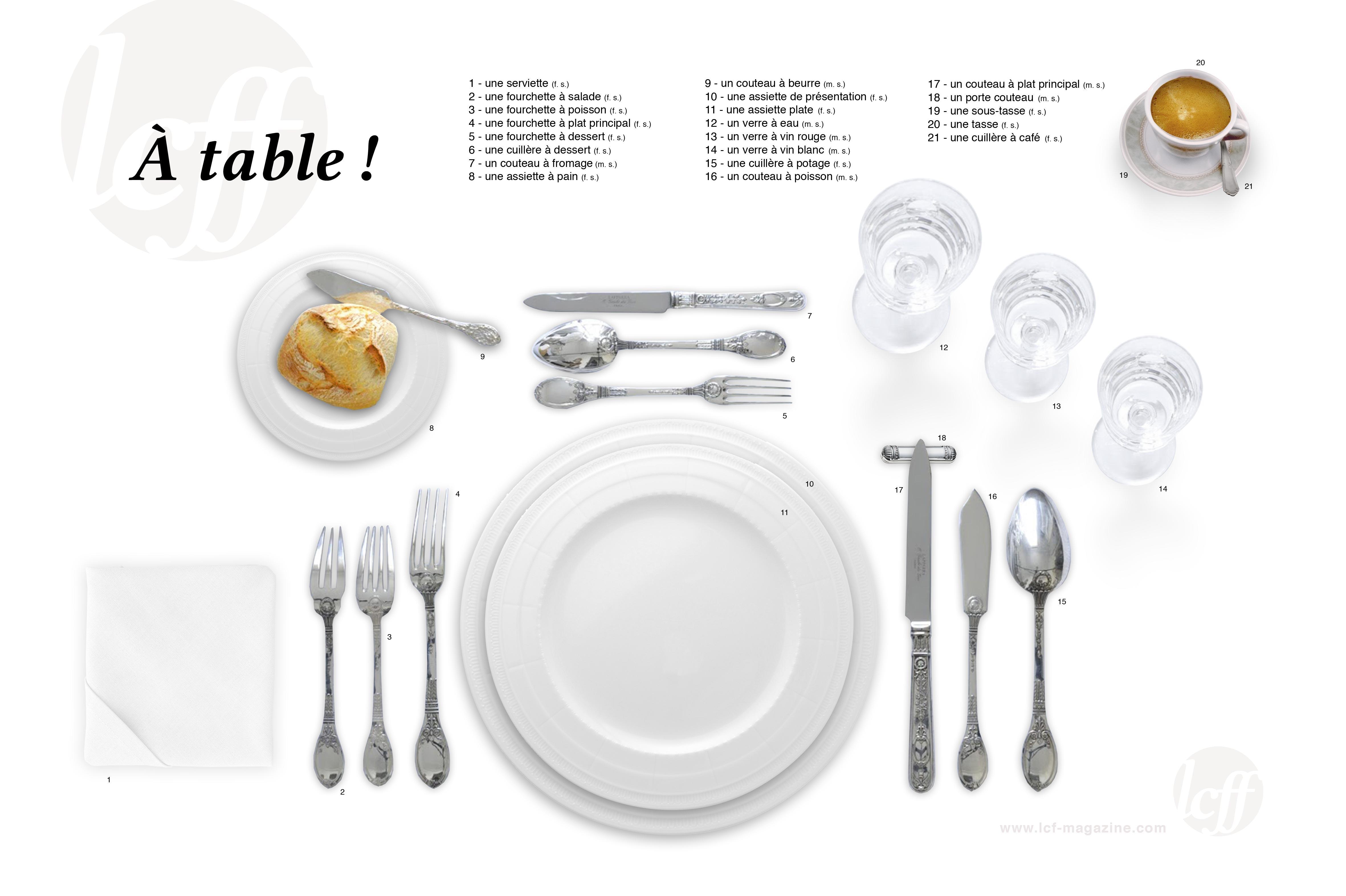 Lcf 28 a table lcff - Comment placer les verres sur une table ...