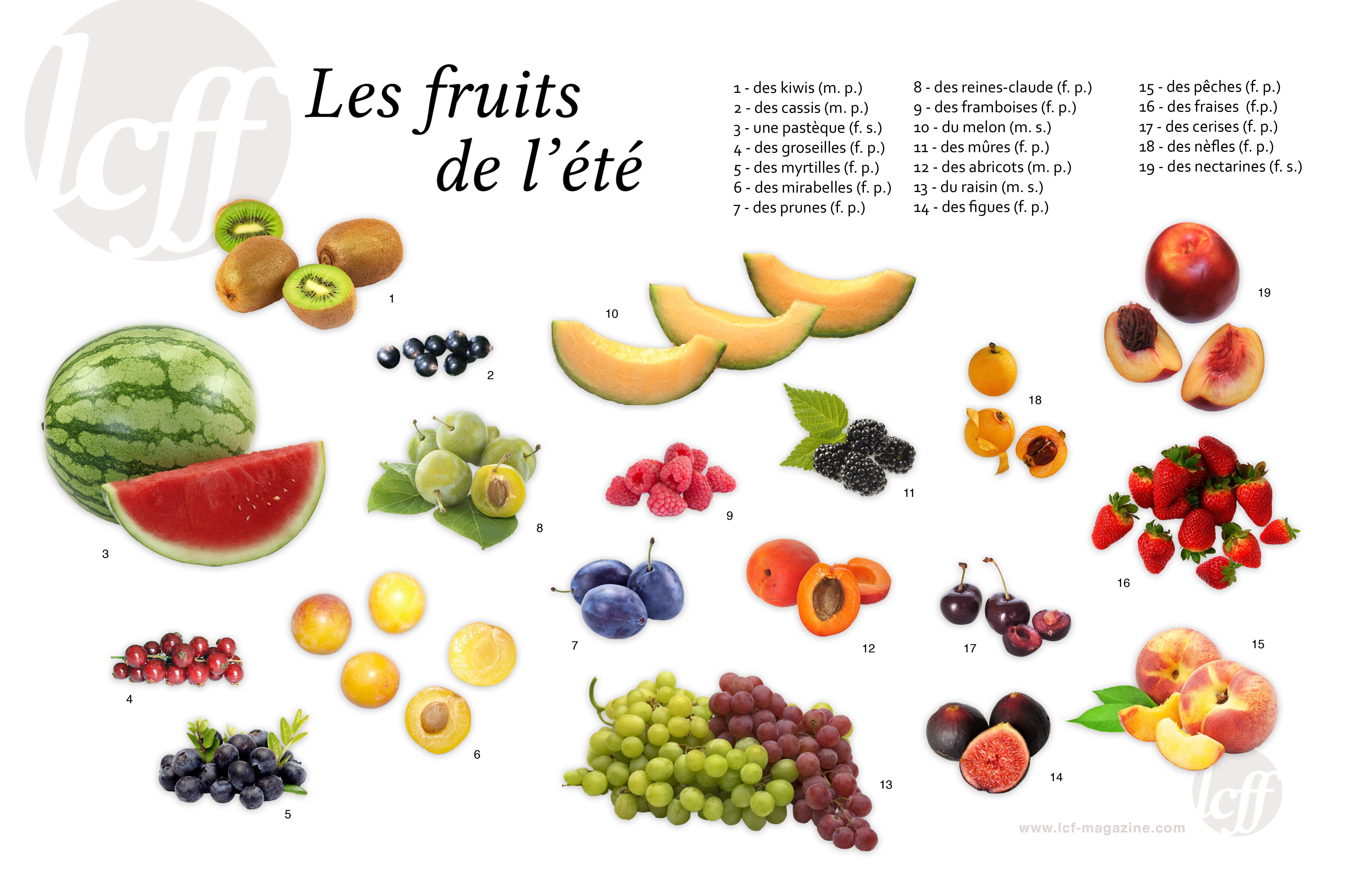Lcf 31 les fruits de l 39 t lcff - Liste fruits exotiques avec photos ...