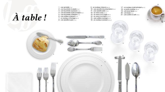 IMAGIER LCFF : À TABLE !